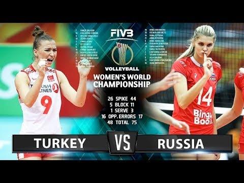 Turkey - Russia (Highlights)