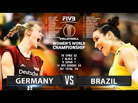 Germany - Brazil (Highlights)