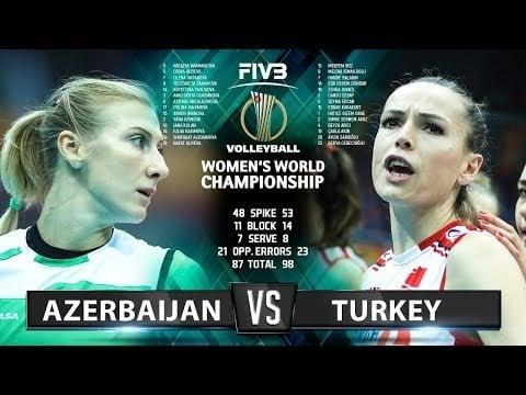 Turkey - Azerbaijan (Highlights)