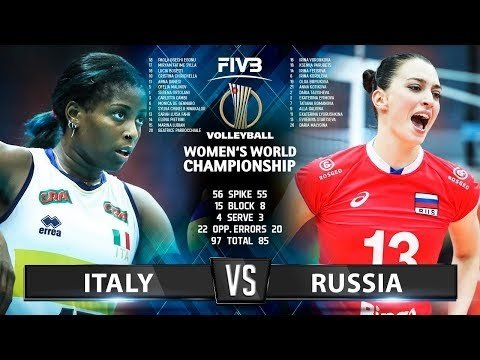 Italy - Russia (Highlights)