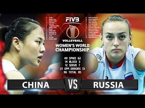 China - Russia (Highlights)