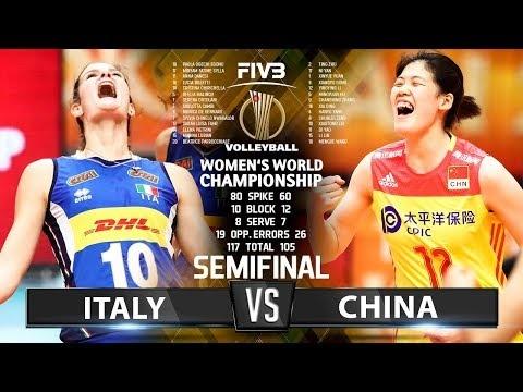 China - Italy (Highlights)