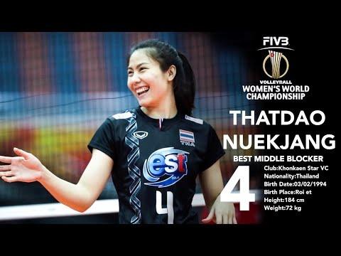 Thatdao Nuekjang Powerful Spikes | BLOCKS | Women's Volleyba