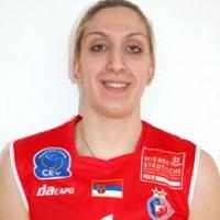 Jadranka Budrović