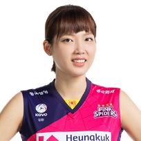 Hae-Ran Kim