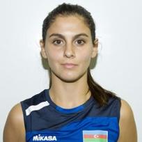 Jeyran Imanova