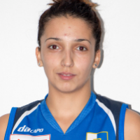 Marija Mihajlović