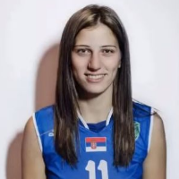 Milica Jeremić