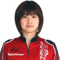 Ikumi Nishibori
