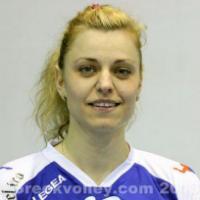 Milena Nešić