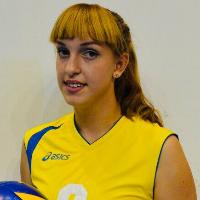 Arina Chertkova