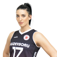 Dajana Bošković