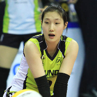 Yun-Bi Heo