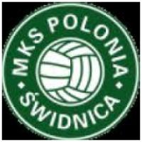 Women Polonia Świdnica