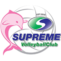 Women Supreme Chonburi