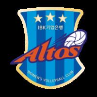 IBK Altos