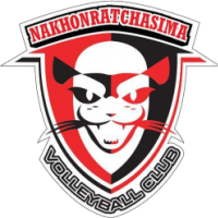 Women Nakhon Ratchasima