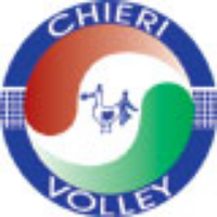 Women Pallavolo Chieri