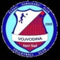 Women ŽOK Vojvodina