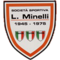 Women Minelli Modena