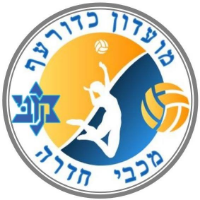 Women Maccabi Hadera Hefer