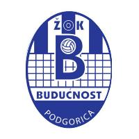 Women ŽOK Budućnost Podgorica