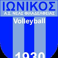 Women Ionikos Neas Filadelfeias